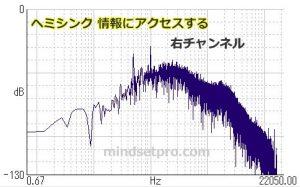 ヘミシンク 情報にアクセスする 周波数 右チャンネル