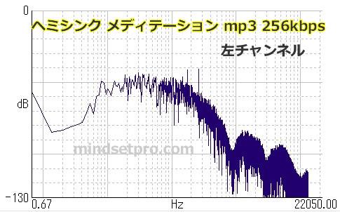 ヘミシンク メディテーション mp3 256kbps 左チャンネル